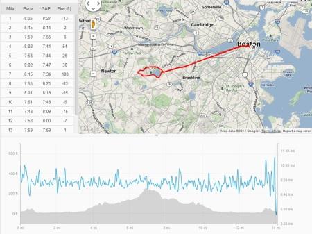 14 mile run